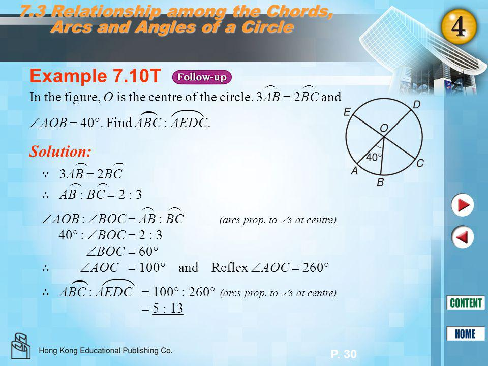 P. 30 Example 7.10T Solution: 7.3 Relationship among the Chords, Arcs and Angles of a Circle  AOB :  BOC  AB : BC (arcs prop. to  s at centre) ((