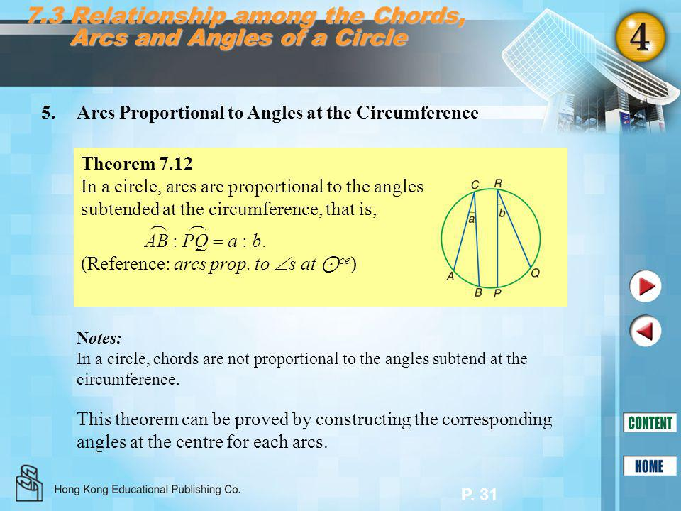 P. 31 7.3 Relationship among the Chords, Arcs and Angles of a Circle 5.Arcs Proportional to Angles at the Circumference Notes: In a circle, chords are