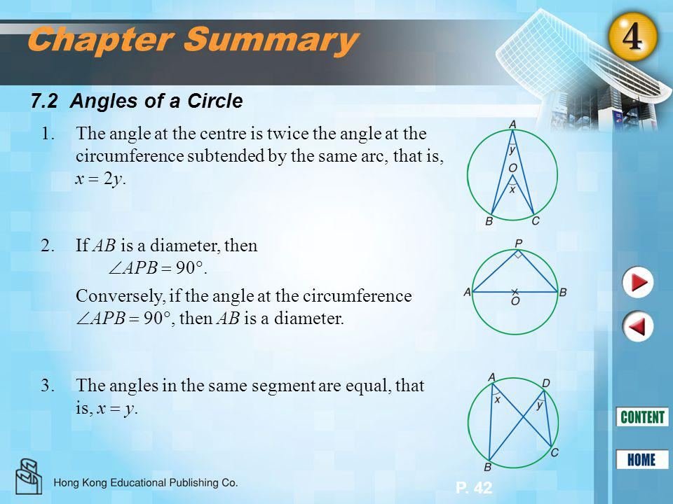 P. 42 7.2 Angles of a Circle Chapter Summary 1.The angle at the centre is twice the angle at the circumference subtended by the same arc, that is, x 