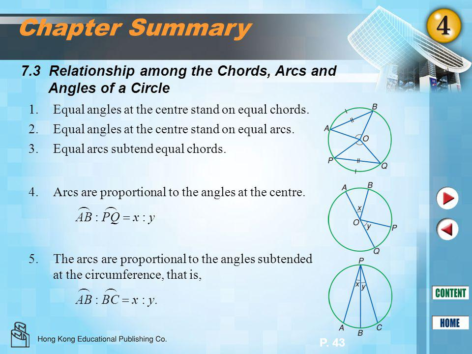 P. 43 Chapter Summary 7.3 Relationship among the Chords, Arcs and Angles of a Circle 1.Equal angles at the centre stand on equal chords. 2.Equal angle