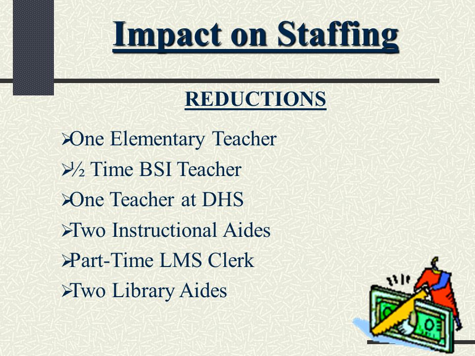 Impact on Staffing REDUCTIONS  One Elementary Teacher  ½ Time BSI Teacher  One Teacher at DHS  Two Instructional Aides  Part-Time LMS Clerk  Two Library Aides