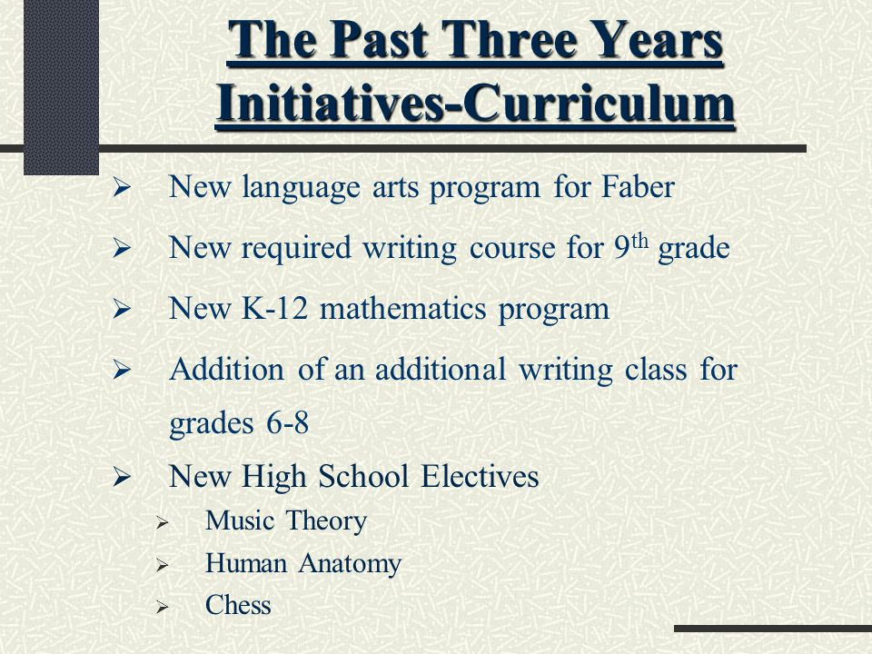 The Past Three Years Initiatives-Curriculum  New language arts program for Faber  New required writing course for 9 th grade  New K-12 mathematics program  Addition of an additional writing class for grades 6-8  New High School Electives  Music Theory  Human Anatomy  Chess