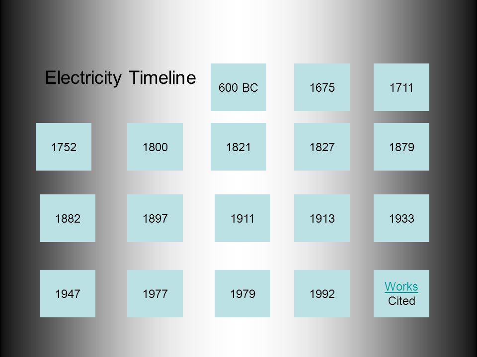 1911 Willis Haviland Carrier invented and patented the Air Conditioner. Timeline