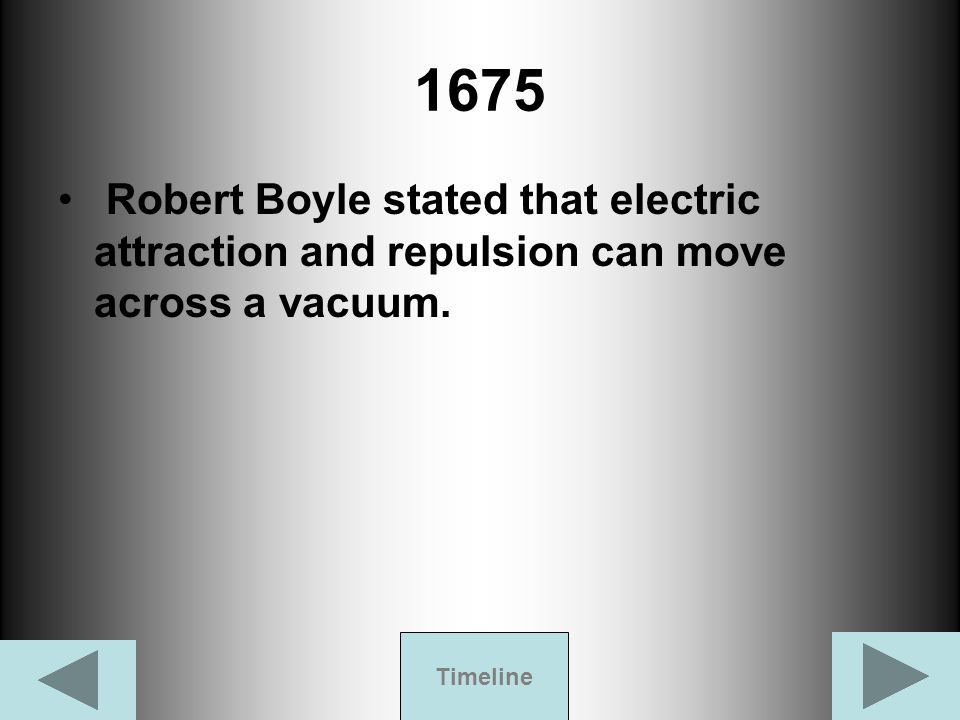 1675 Robert Boyle stated that electric attraction and repulsion can move across a vacuum. Timeline