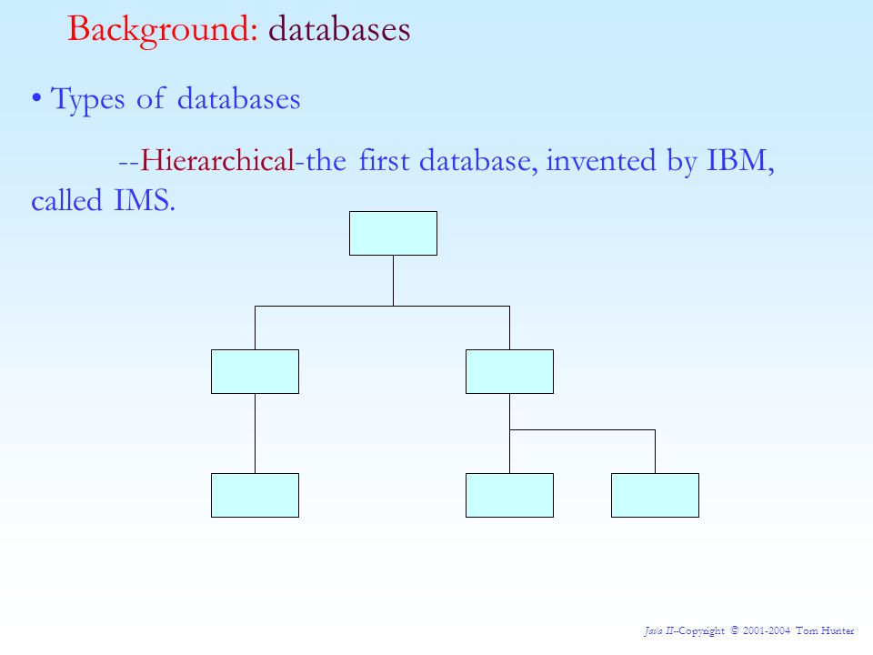 Java II--Copyright © 2001-2004 Tom Hunter Types of databases --Hierarchical-the first database, invented by IBM, called IMS.