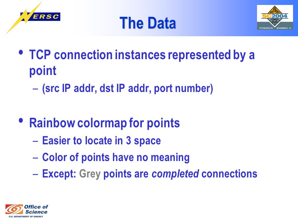 The Data TCP connection instances represented by a point – (src IP addr, dst IP addr, port number) Rainbow colormap for points – Easier to locate in 3 space – Color of points have no meaning – Except: Grey points are completed connections