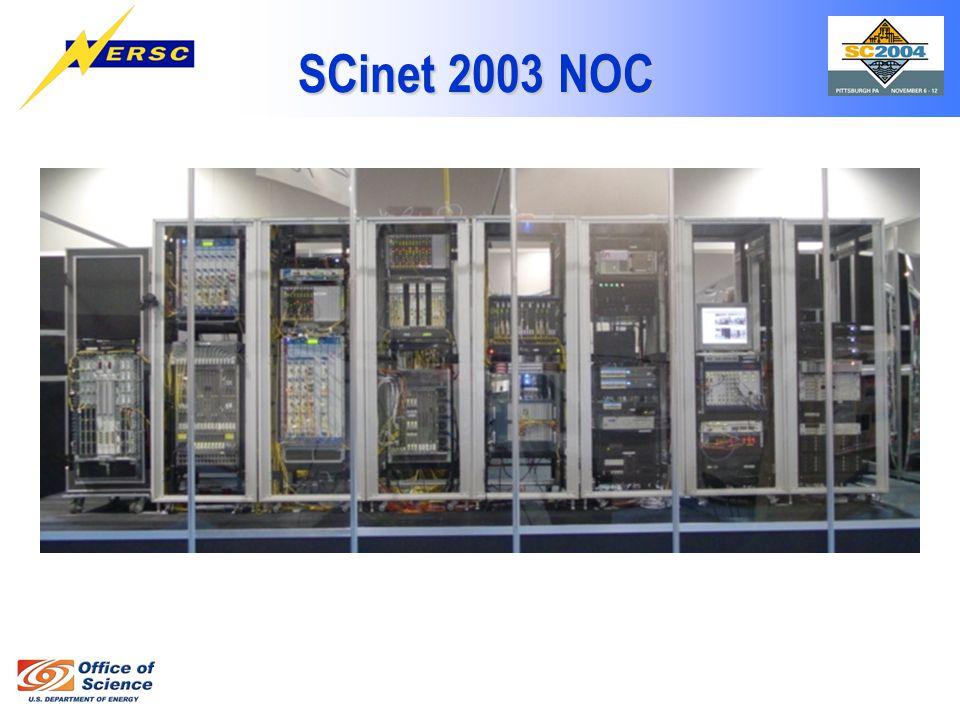 SCinet 2003 NOC