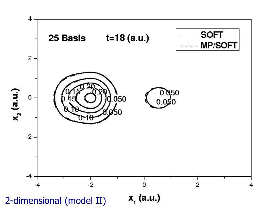2-dimensional (model II)