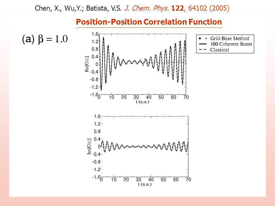 Position-Position Correlation Function Chen, X., Wu,Y.; Batista, V.S.