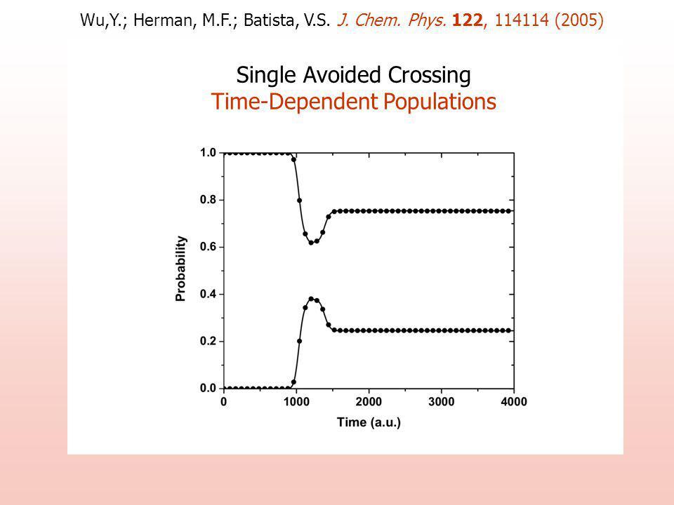 Wu,Y.; Herman, M.F.; Batista, V.S. J. Chem. Phys.