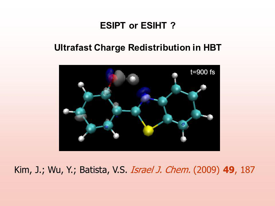 t=0 fs t=50 fs t=100 fst=200 fst=300 fst=400 fst=500 fst=600 fst=700 fs t=800 fst=900 fs ESIPT or ESIHT ? Ultrafast Charge Redistribution in HBT Kim,
