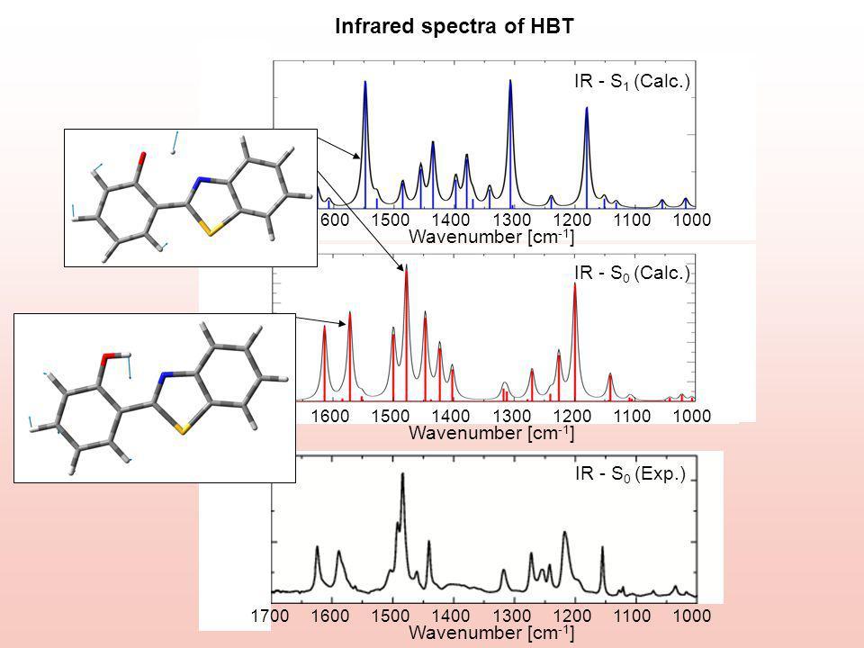 IR Intensity Wavenumber [cm -1 ] 1700 1600 1500 1400 1300 1200 1100 1000 IR - S 0 (Exp.) IR - S 0 (Calc.) IR - S 1 (Calc.) Infrared spectra of HBT