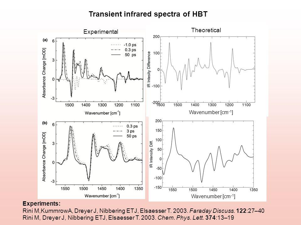 Wavenumber [cm -1 ] Theoretical Experimental Transient infrared spectra of HBT Experiments: Rini M,KummrowA, Dreyer J, Nibbering ETJ, Elsaesser T.