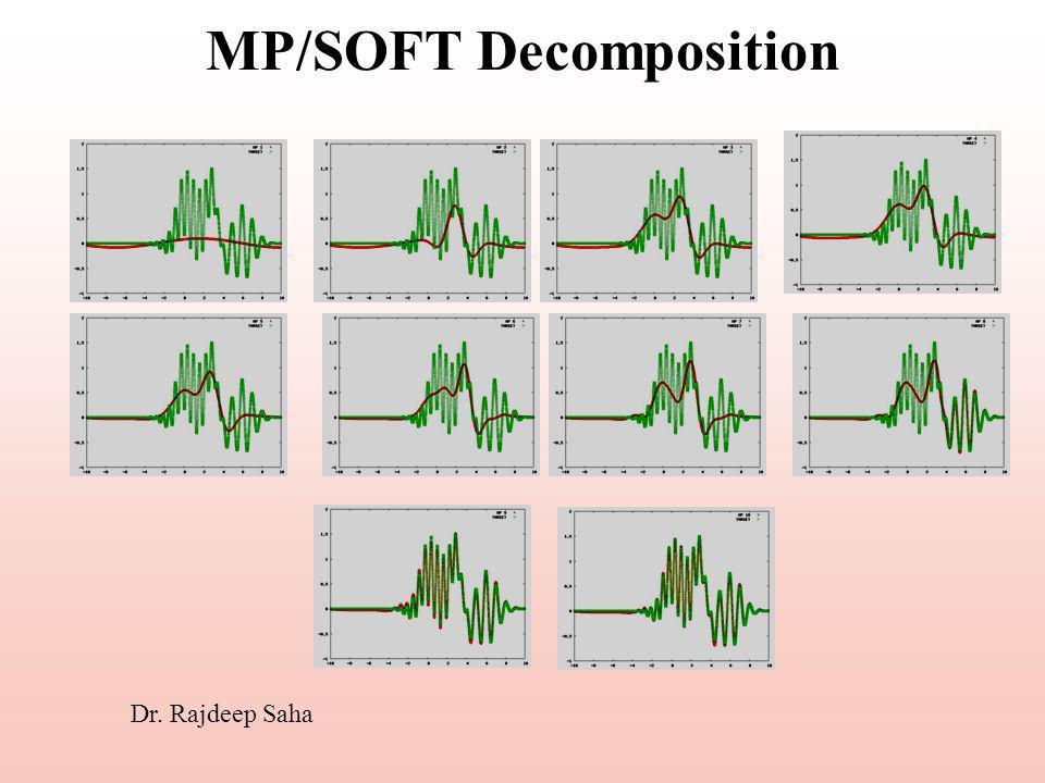 MP/SOFT Decomposition Dr. Rajdeep Saha