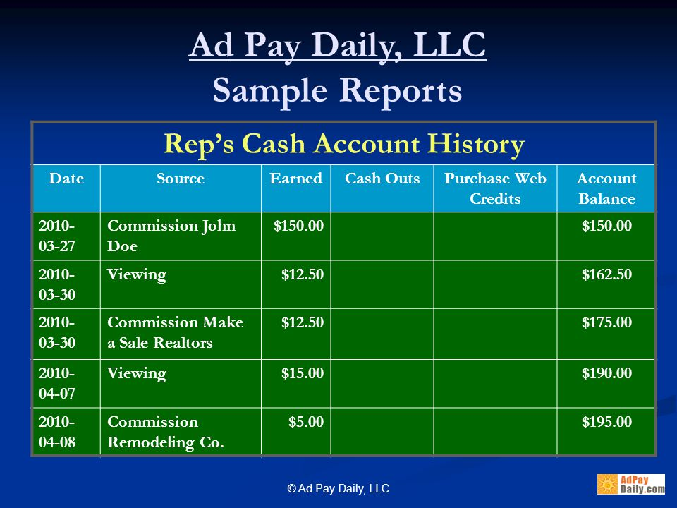 © Ad Pay Daily, LLC Ad Pay Daily, LLC Sample Reports Rep's Cash Account History DateSourceEarnedCash OutsPurchase Web Credits Account Balance 2010- 03-27 Commission John Doe $150.00 2010- 03-30 Viewing$12.50$162.50 2010- 03-30 Commission Make a Sale Realtors $12.50$175.00 2010- 04-07 Viewing$15.00$190.00 2010- 04-08 Commission Remodeling Co.