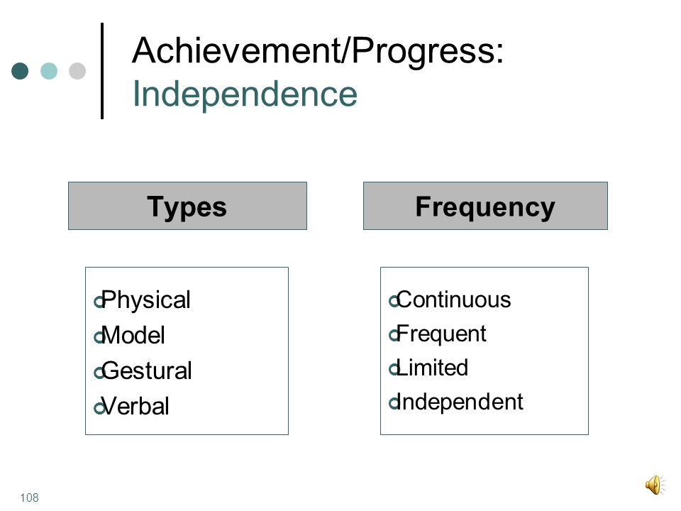 Achievement/Progress: Independence Types Physical Model Gestural Verbal Frequency Continuous Frequent Limited Independent 108