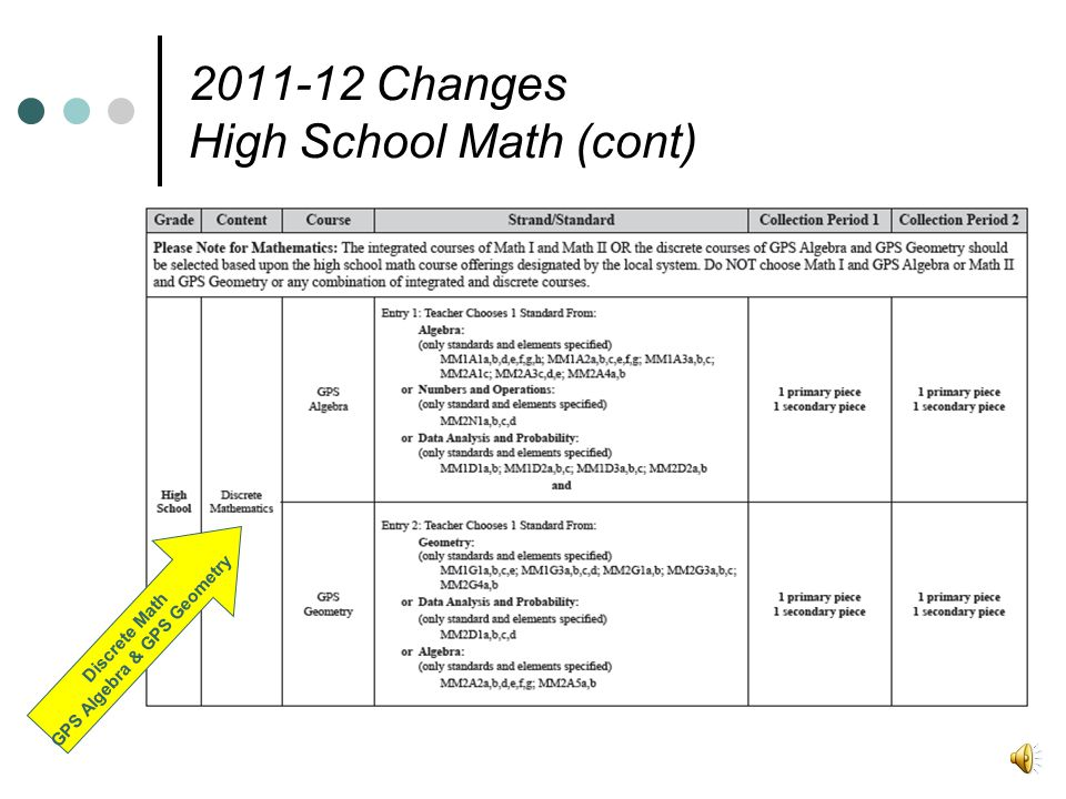 2011-12 Changes High School Math (cont) Discrete Math GPS Algebra & GPS Geometry
