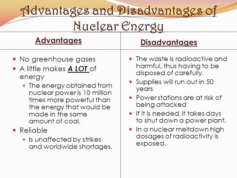 nuclear advantages and disadvantages Gallery