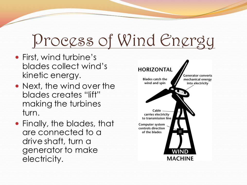 "Process of Wind Energy First, wind turbine's blades collect wind's kinetic energy. Next, the wind over the blades creates ""lift"" making the turbines t"