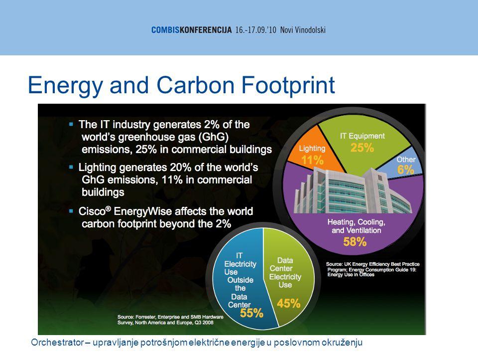 Orchestrator – upravljanje potrošnjom električne energije u poslovnom okruženju Energy and Carbon Footprint