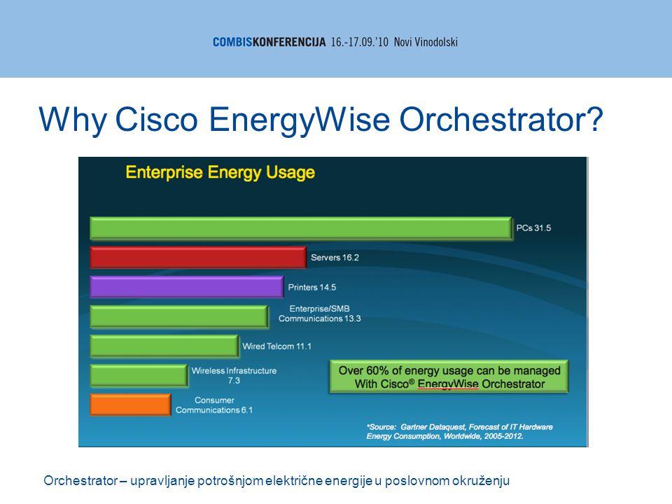 Orchestrator – upravljanje potrošnjom električne energije u poslovnom okruženju Why Cisco EnergyWise Orchestrator?
