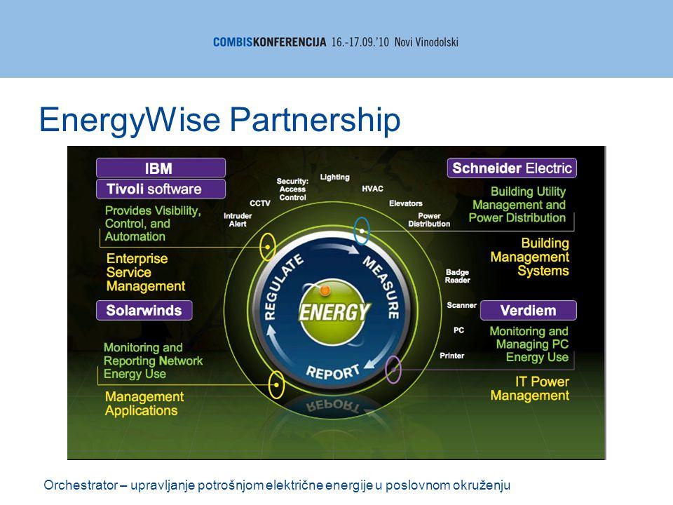 Orchestrator – upravljanje potrošnjom električne energije u poslovnom okruženju EnergyWise Partnership
