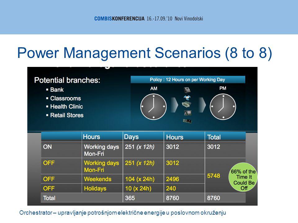 Orchestrator – upravljanje potrošnjom električne energije u poslovnom okruženju Power Management Scenarios (8 to 8)