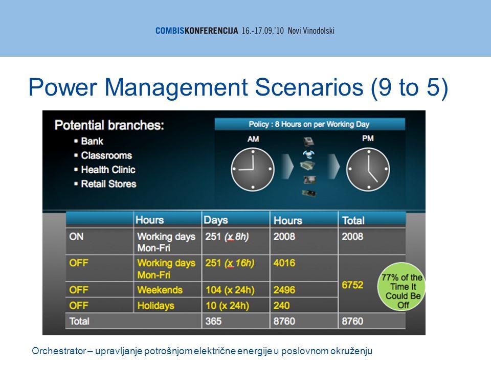 Orchestrator – upravljanje potrošnjom električne energije u poslovnom okruženju Power Management Scenarios (9 to 5)