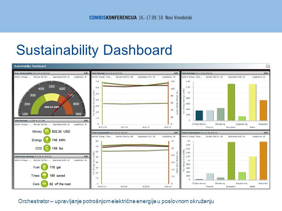 Orchestrator – upravljanje potrošnjom električne energije u poslovnom okruženju Sustainability Dashboard