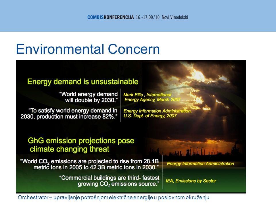 Orchestrator – upravljanje potrošnjom električne energije u poslovnom okruženju Environmental Concern