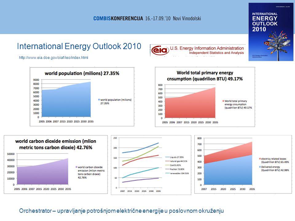 Orchestrator – upravljanje potrošnjom električne energije u poslovnom okruženju International Energy Outlook 2010 http://www.eia.doe.gov/oiaf/ieo/index.html