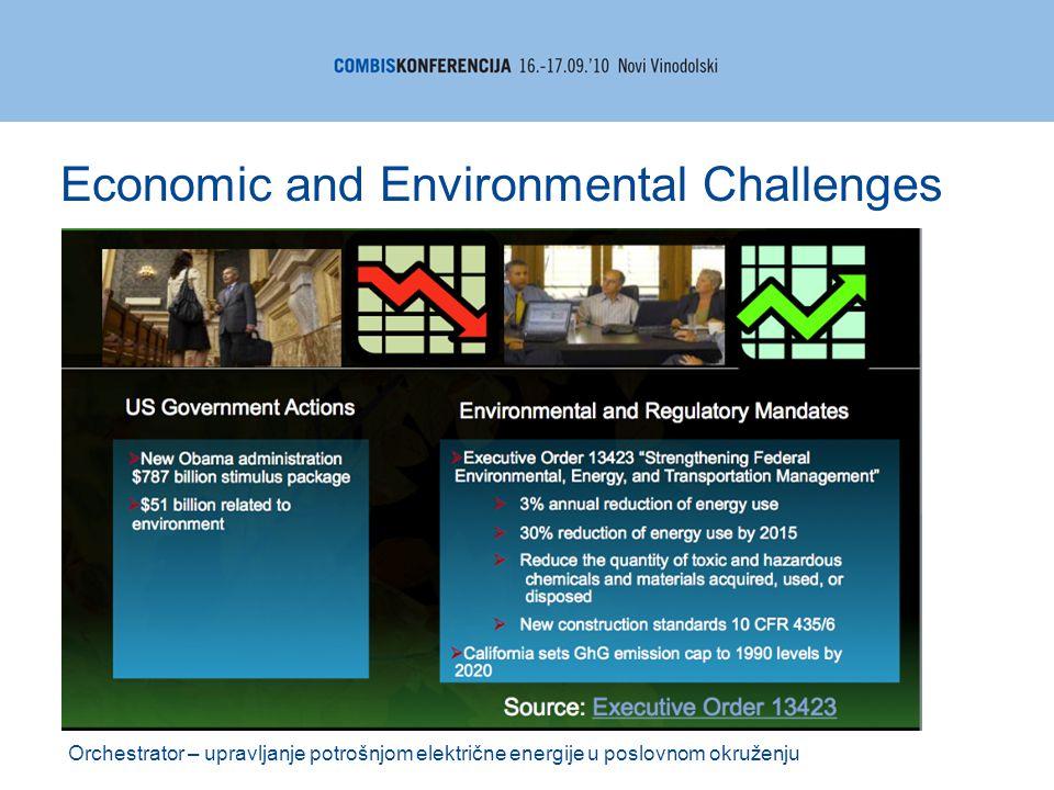 Orchestrator – upravljanje potrošnjom električne energije u poslovnom okruženju Economic and Environmental Challenges