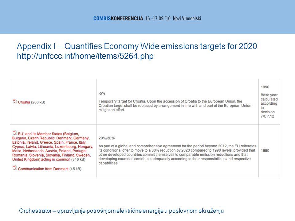 Orchestrator – upravljanje potrošnjom električne energije u poslovnom okruženju Appendix I – Quantifies Economy Wide emissions targets for 2020 http://unfccc.int/home/items/5264.php