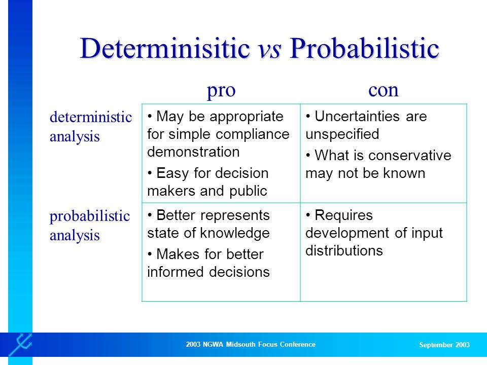 2003 NGWA Midsouth Focus Conference September 2003 Determinisitic vs Probabilistic procon deterministic analysis May be appropriate for simple compliance demonstration Easy for decision makers and public Uncertainties are unspecified What is conservative may not be known probabilistic analysis Better represents state of knowledge Makes for better informed decisions Requires development of input distributions