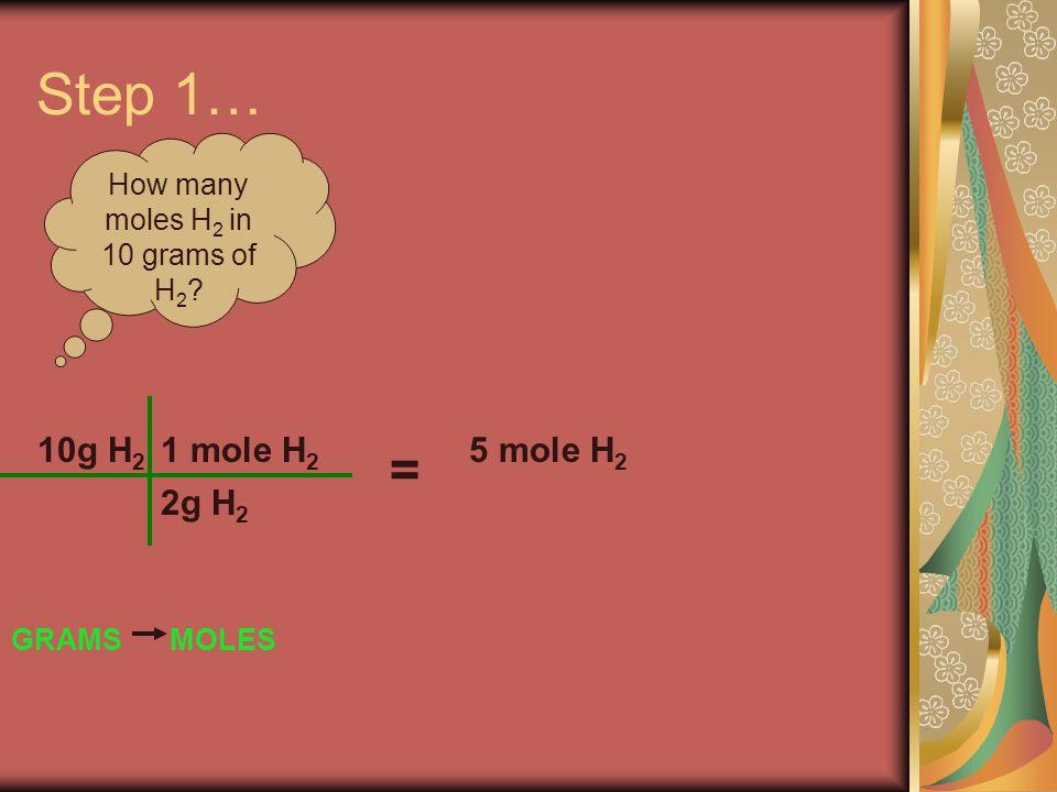 Step 1… How many moles H 2 in 10 grams of H 2 10g H 2 2g H 2 1 mole H 2 = 5 mole H 2 GRAMSMOLES