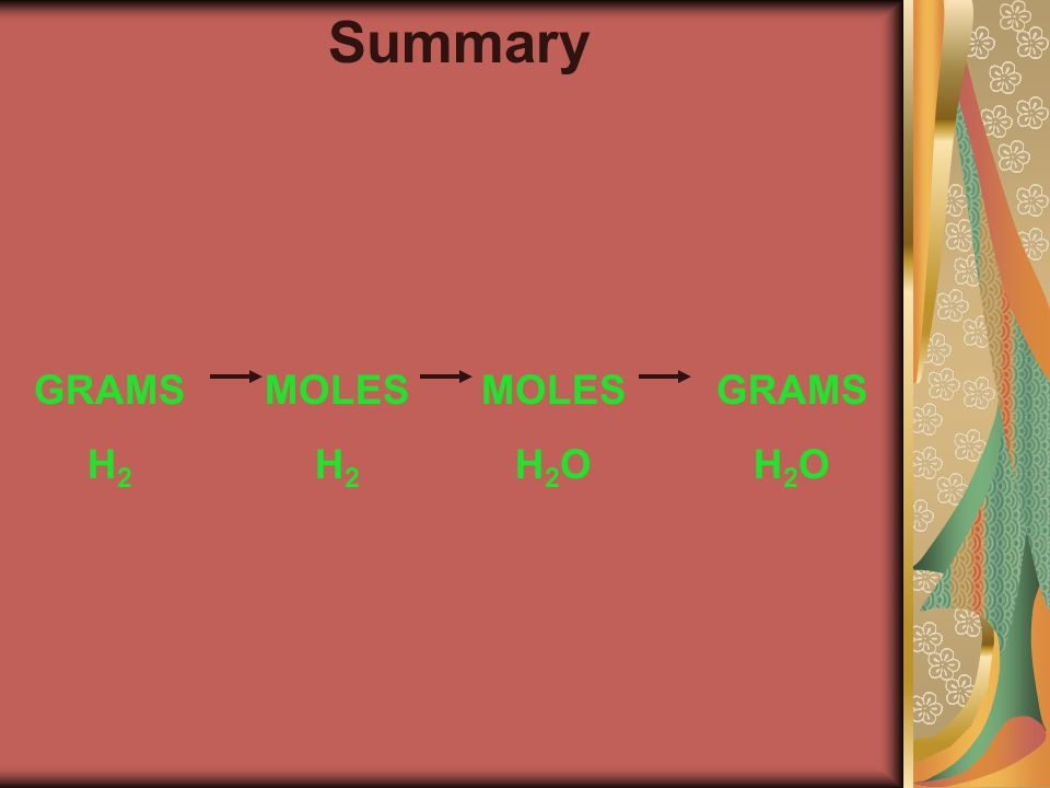 GRAMS H 2 MOLES H 2 MOLES H 2 O GRAMS H 2 O Summary