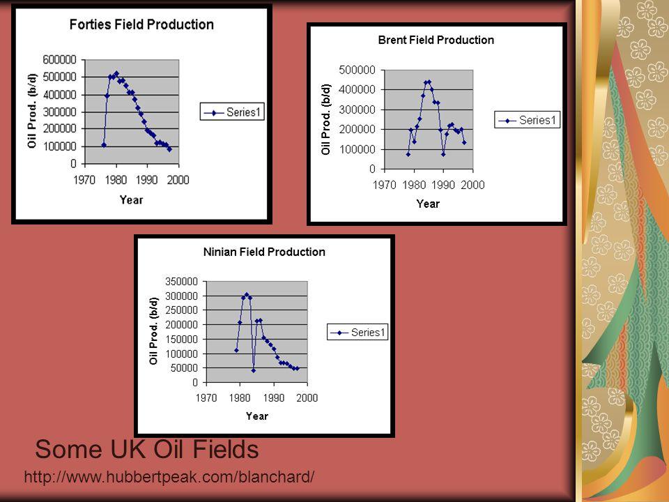 Some UK Oil Fields http://www.hubbertpeak.com/blanchard/
