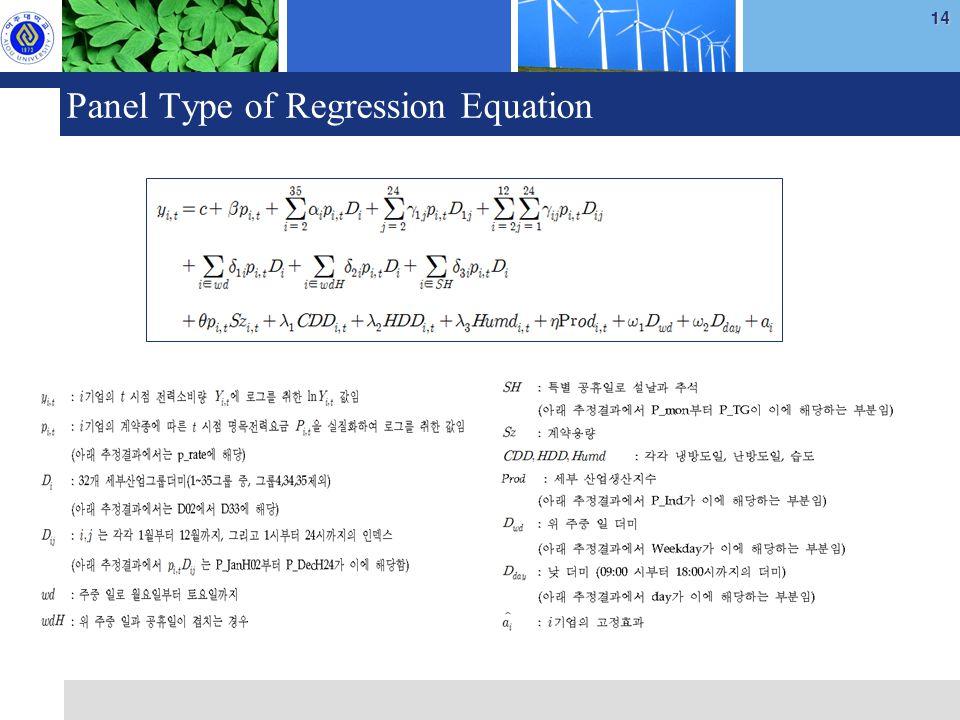 Panel Type of Regression Equation 14