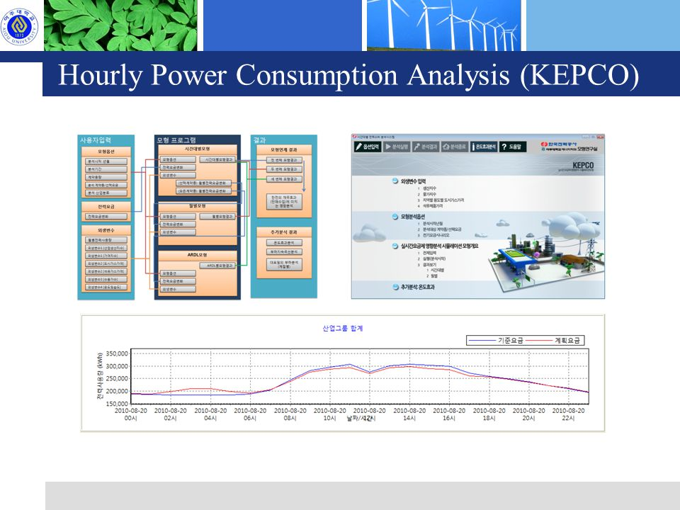 Hourly Power Consumption Analysis (KEPCO)