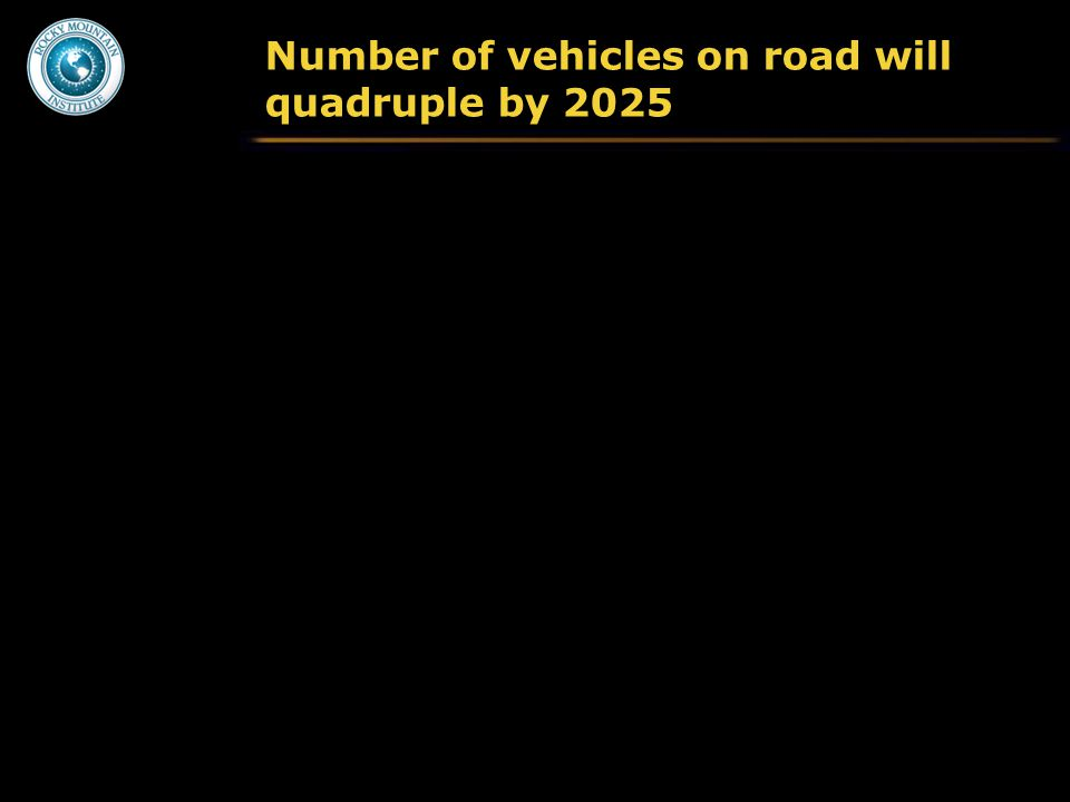 Number of vehicles on road will quadruple by 2025