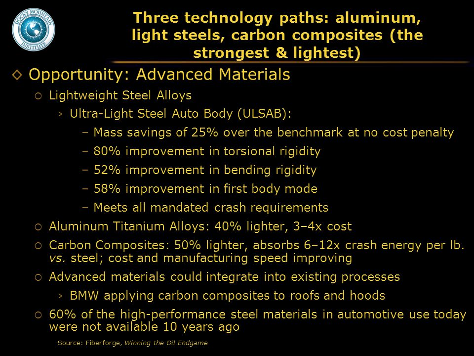Three technology paths: aluminum, light steels, carbon composites (the strongest & lightest) ◊Opportunity: Advanced Materials  Lightweight Steel Alloys ›Ultra-Light Steel Auto Body (ULSAB): –Mass savings of 25% over the benchmark at no cost penalty –80% improvement in torsional rigidity –52% improvement in bending rigidity –58% improvement in first body mode –Meets all mandated crash requirements  Aluminum Titanium Alloys: 40% lighter, 3–4x cost  Carbon Composites: 50% lighter, absorbs 6–12x crash energy per lb.