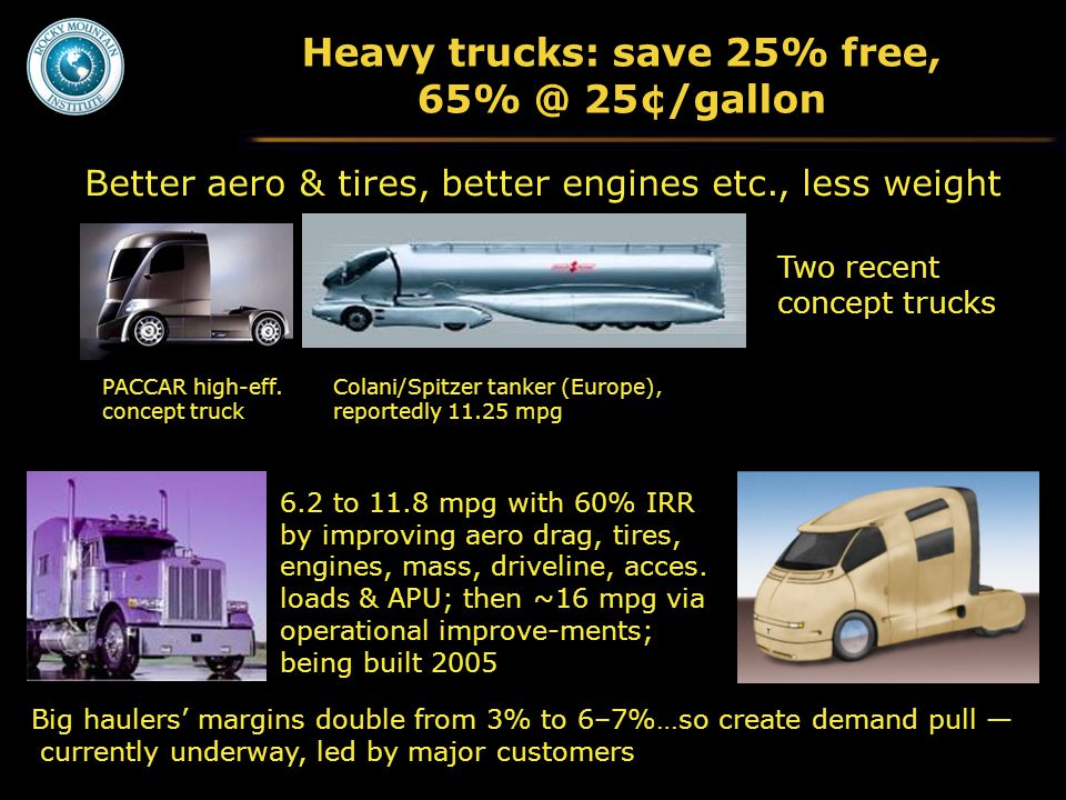 Heavy trucks: save 25% free, 65% @ 25¢/gallon Better aero & tires, better engines etc., less weight 6.2 to 11.8 mpg with 60% IRR by improving aero drag, tires, engines, mass, driveline, acces.
