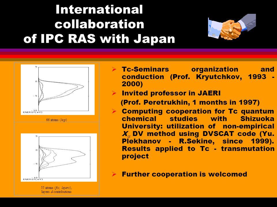 International collaboration of IPC RAS with Japan  Tc-Seminars organization and conduction (Prof.