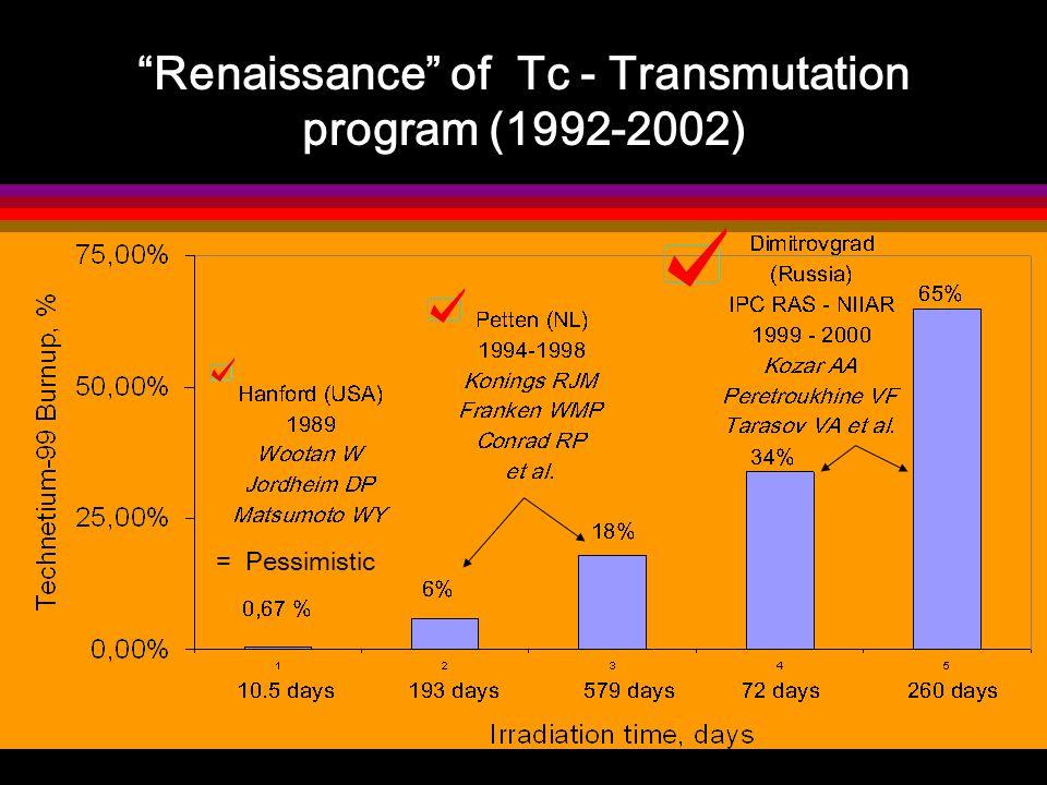Renaissance of Tc - Transmutation program (1992-2002) = Pessimistic