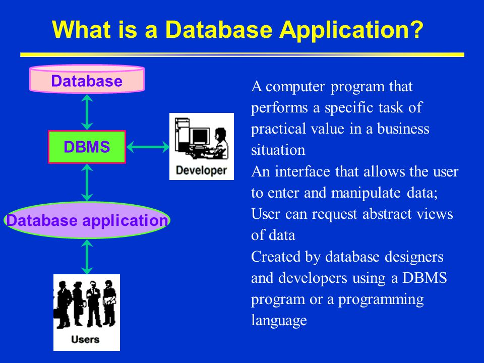 Database Schema Database schema defines database's structure, tables, relationships, domains, and constraint rules  Tables  BOOK (ISBN, Title, AuthID, PubID, Price)  PUBLISHER (PubID, PubName, PubPhone)  AUTHOR (AuthID, AuthName, AuthPhone)  Relationships  Each book is published by one and only one publisher  Each publisher publishes one or more books  Domains (set of values in a column)  Physical description (e.g., set of integers 0 < x < 99999)  Constraints (business rules)  Price cannot be less than zero; Author phone field cannot be left blank