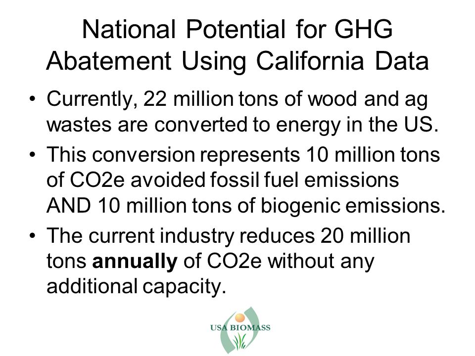 National Potential for GHG Abatement Using California Data Currently, 22 million tons of wood and ag wastes are converted to energy in the US. This co