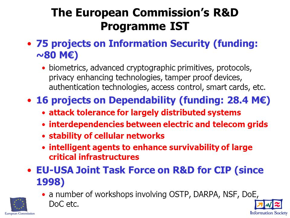 The European Commission's R&D Programme IST 75 projects on Information Security (funding: ~80 M€) biometrics, advanced cryptographic primitives, protocols, privacy enhancing technologies, tamper proof devices, authentication technologies, access control, smart cards, etc.