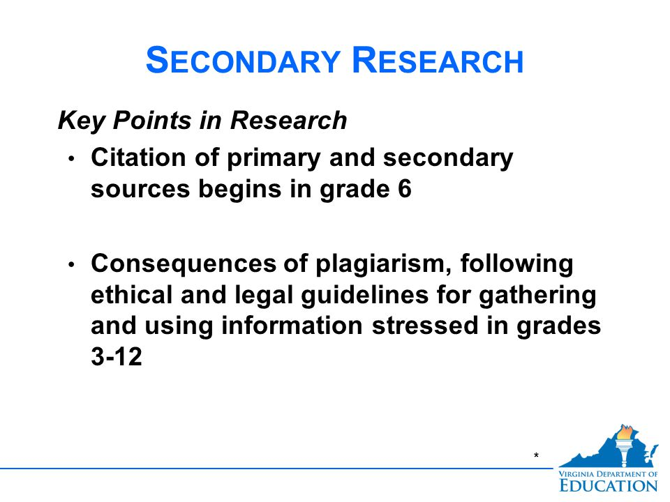 S ECONDARY R ESEARCH Key Points in Research Each research product does not have to be a paper Incorporate Media Literacy into research Research is now tested on the Writing SOL test *