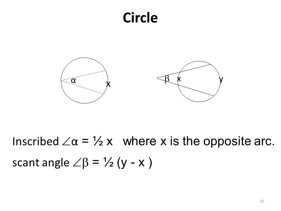 Circle 33 Inscribed  α = ½ x where x is the opposite arc. x y  x α scant angle  = ½ (y - x )