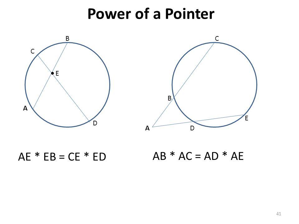 Power of a Pointer 41 AE * EB = CE * ED  A B C D E A B C D E AB * AC = AD * AE